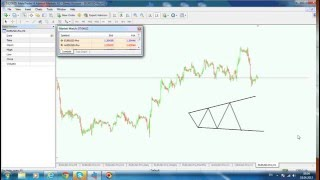 Expanding Triangles Tutorial for Forex Trading
