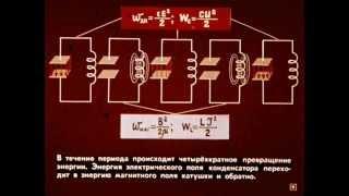 Электрические колебания