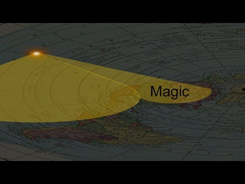 Does the Sun Move from the Tropic of Cancer to the Equator rather than to the Tropic of Capricorn?