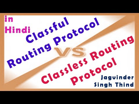Classful Vs Classless Routing Protocol - Routing Part 20