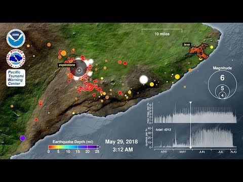 The First 100 Days of New Activity on Kīlauea Volcano