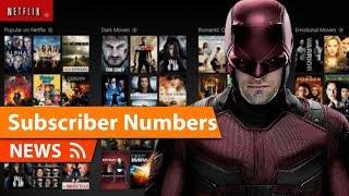 Netflix Losing Subscribers & Disney+ HBOMax & Future Explained