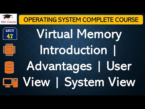 Virtual Memory Introduction | Advantages | User View | System View