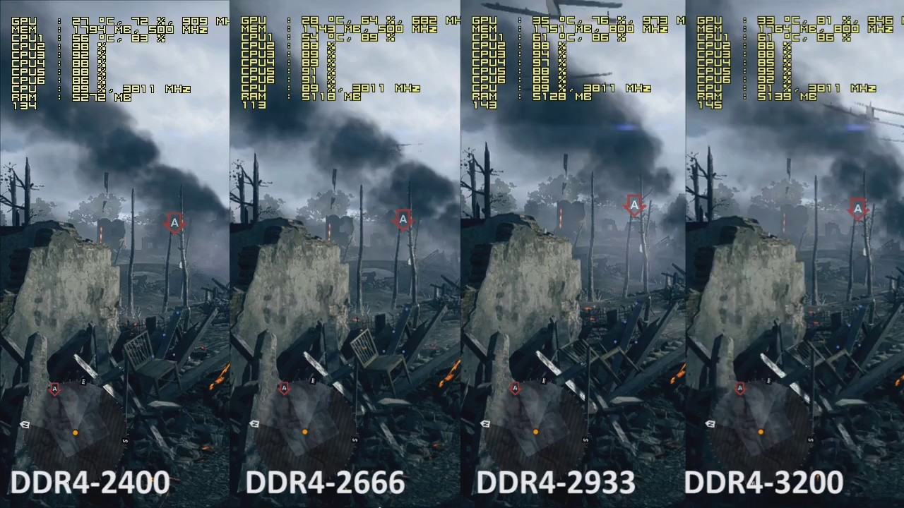 Intel Core i5-8400 Review  DDR4-2400 vs DDR4-2666 vs DD4-2933 vs DDR4-3200  Test