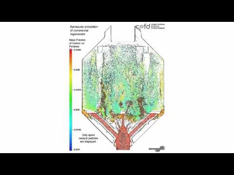 CFD Simulation of a Full-Scale Commercial FCC Regenerator (Short)