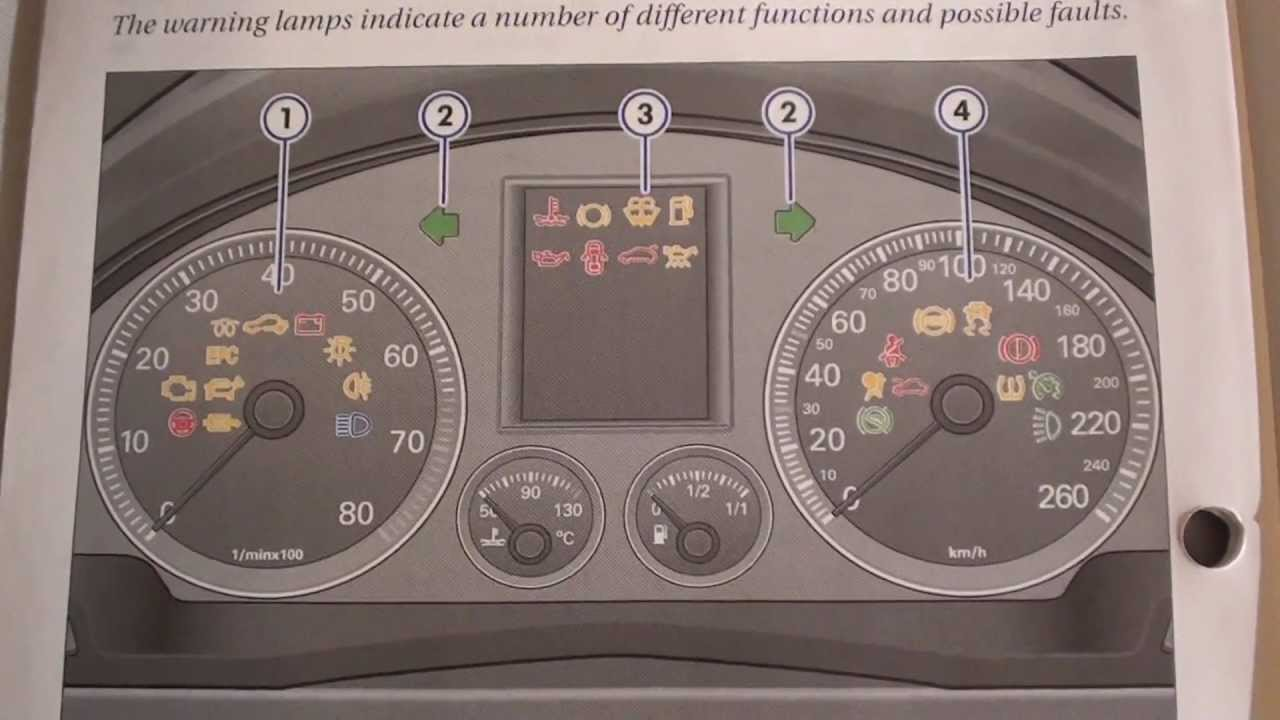 Vw Jetta Dashboard Warning Lights Symbols 2005 2010 5th Generation Wiring Diagram Automotive Youtube