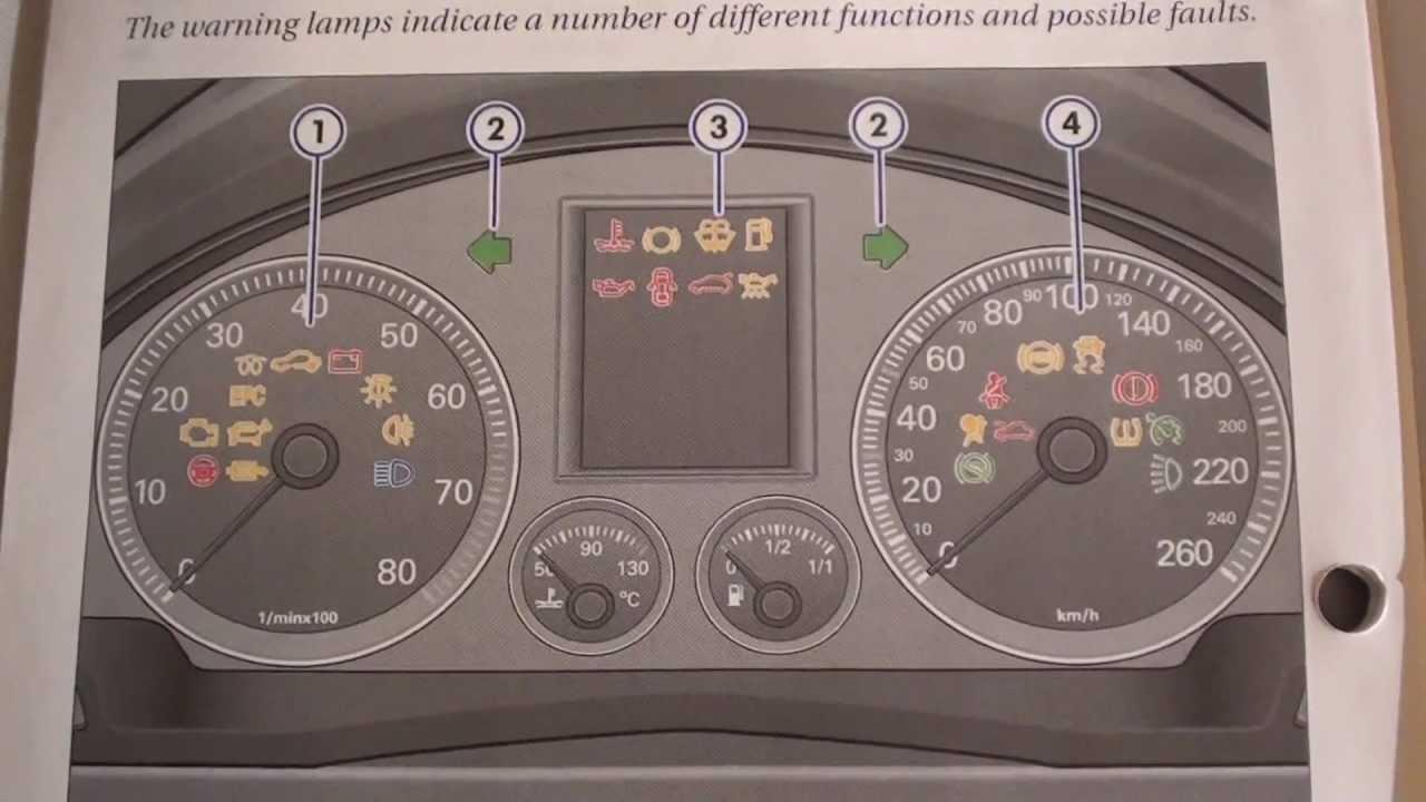 2005 Vw Jetta Fuel Filter Vw Jetta Dashboard Warning Lights Symbols 2005 2010 5th