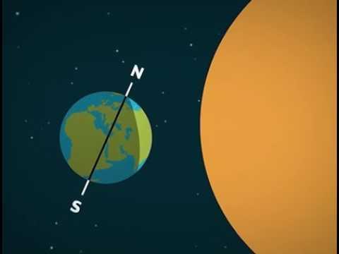 The Earths Tilt - YouTube