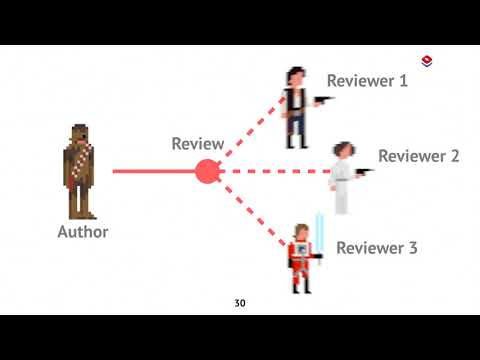 May the Code Review Be with You (Eng) | Egor Tolstoy