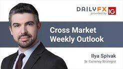 US Dollar Analysis: Is USD Ready to Reverse Its 4-Month Downtrend? (Cross-Market Weekly Outlook)