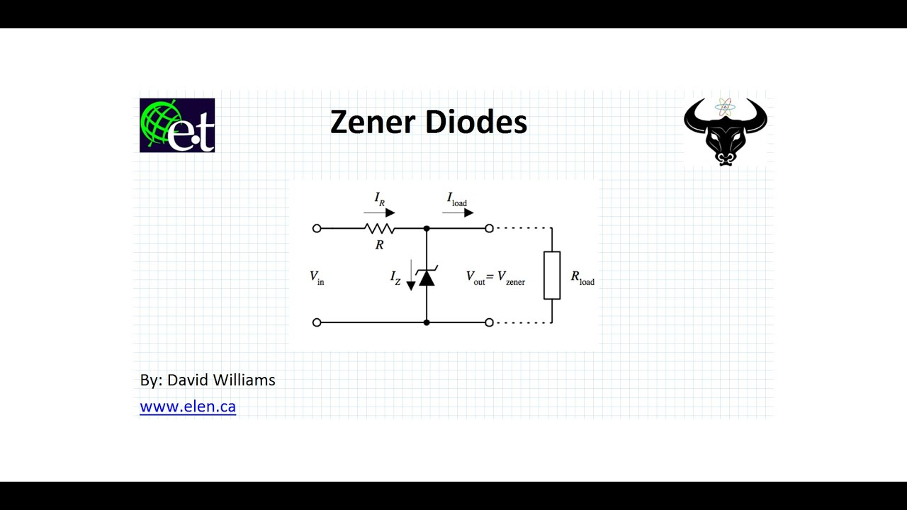 zener diodes Tell us what product you were looking for and couldn't find.