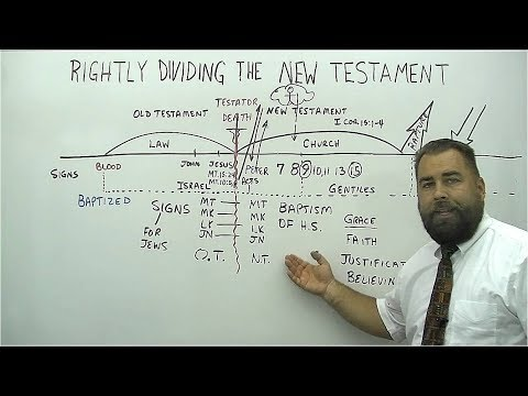 Rightly Dividing The New Testament