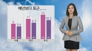 [날씨] 남부ㆍ제주 먼지 나쁨…폐막식 다소 추워 / 연합뉴스TV (YonhapnewsTV)