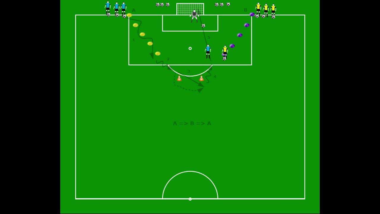 Software en voetbaltrainingen