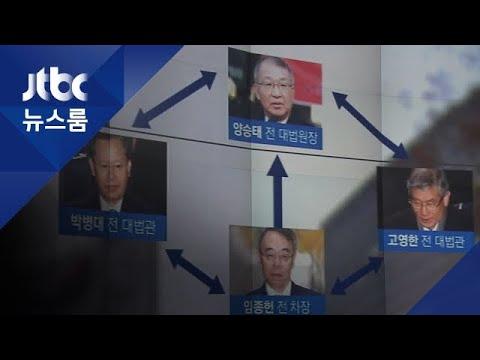 사법농단 의혹 '거미줄 관계도'…정점에 양승태 전 대법원장