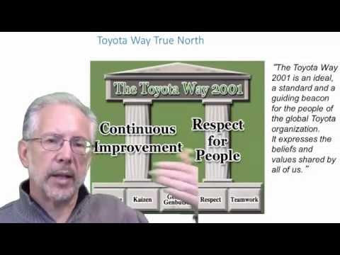 Developing Lean Leaders Book Club webinars by Jeffrey K. Liker