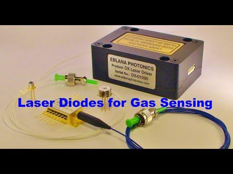 Laser Diodes for Gas Sensing, Aerospace, Atomic Clock, Metrology, Test & Measurements, Fiber Comms