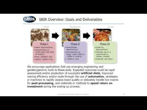 DoD SBIR Topic SB172-002