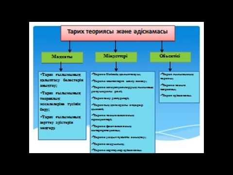 История казахстана кузембайулы