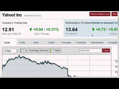 Yahoo! CEO Carol Bartz, Fired!