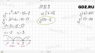 № 32.9 - Алгебра 10-11 класс Мордкович