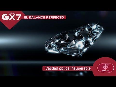 GX7: Calidad óptica insuperable ABBE 40