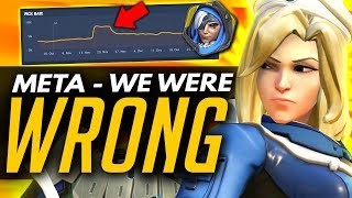 Overwatch   We've Been Wrong Before - Perceived Meta