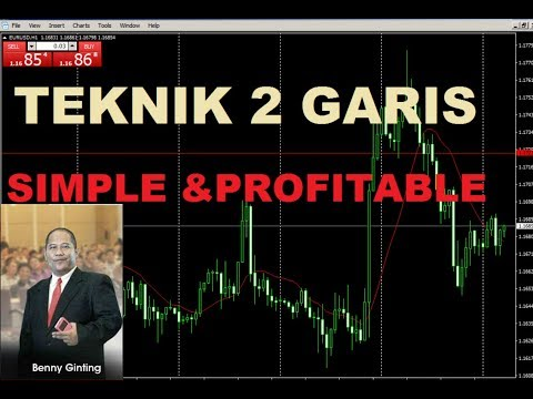 FOREX [ TEKNIK 2 GARIS SIMPLE & PROFITABLE ] by BENNY GINTING