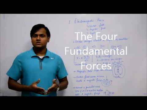 The Four Fundamental Forces