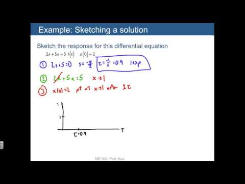 Lecture 02 Sketch first order response Example 2