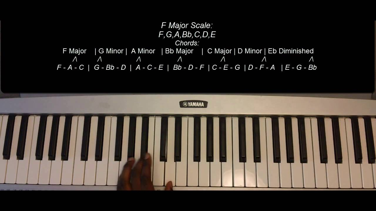 How to play the f major scale on piano youtube how to play the f major scale on piano hexwebz Images