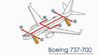Pacific Airways B737-700 Safety Video