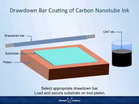 Carbon Nanotube Inks Drawdown Bar Coating Youtube