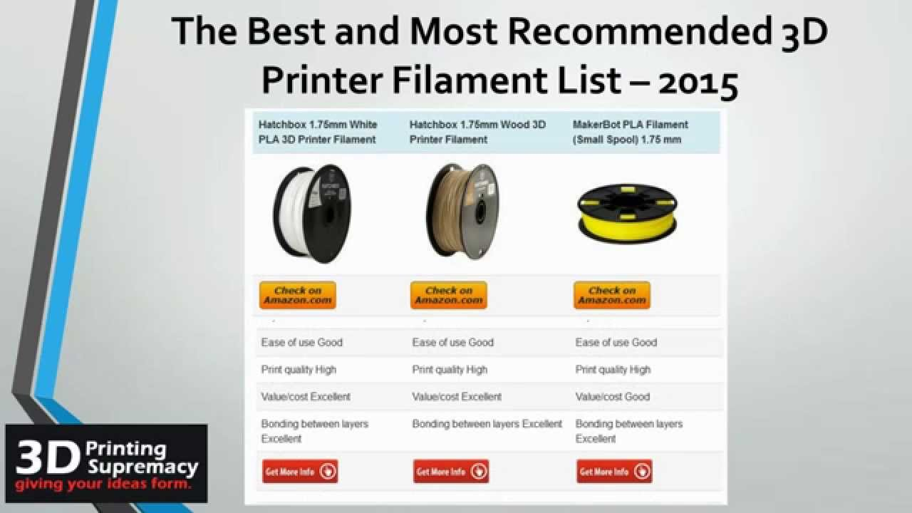 The Best and Most Recommended 3D Printer Filament List – 2015 ...