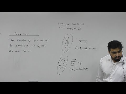 Electromagnetic Induction. Lecture 01. Board Pattern,11th 12th