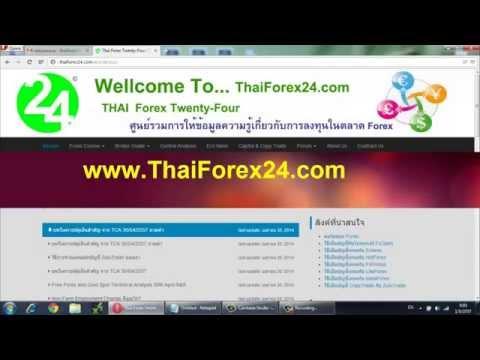 Forex Guide วิธีเปิดบัญชีเทรดกับโบรกเกอร์ LiteForex