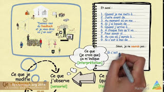 Cours Systémique - EPISODE #4 - I.A.2. Vers quoi vont les choses - 2 - FEEDBACK