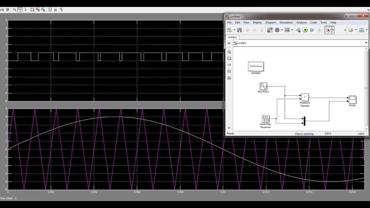 Sine Pulse width Modulation in Simulink (Bipolar SPWM)