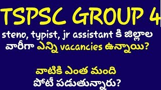 TSPSC GROUP 4 district wise vacancies and competition