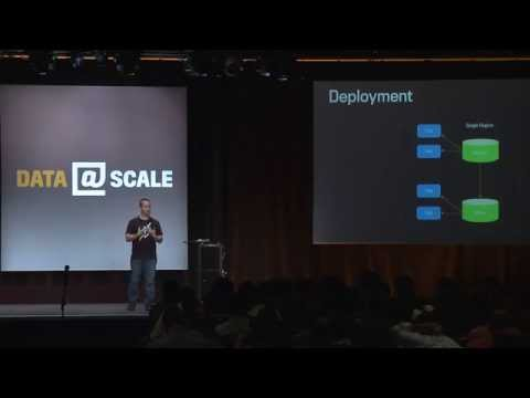 MySQL for Messaging - @Scale 2014 - Data