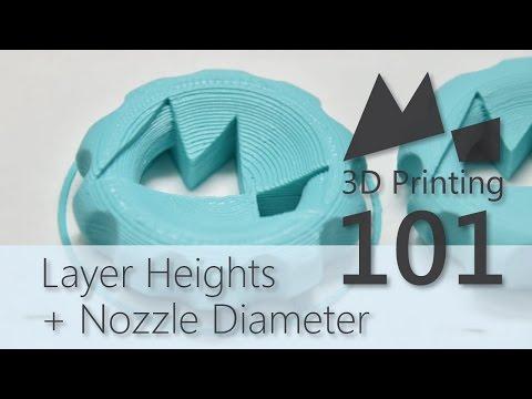 Text & Links] Ausführliche 3D Drucker Kaufberatung (8