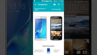 Samsung Galaxy J7(2016) Vs HTC Desire 828 Side by side Comparison.