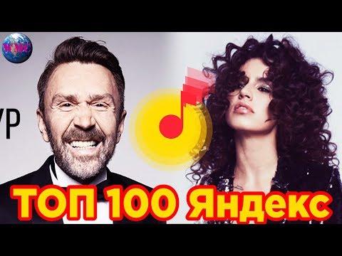 Radio Station of ТОП 100 ЯНДЕКС   ЯНДЕКС МУЗЫКА   САМЫЕ