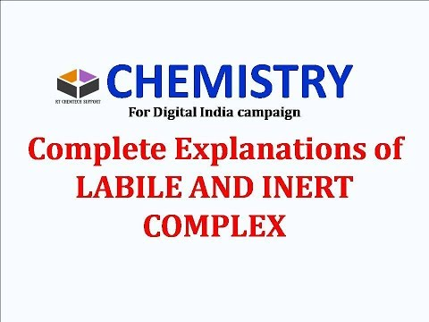 Chemical Science CSIR UGC NET/Gate :- Labile and Inert Complex