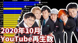 【10月】日本ユーチューバー月間再生数ランキングTOP20推移&ヒット動画紹介【日本YouTuber】