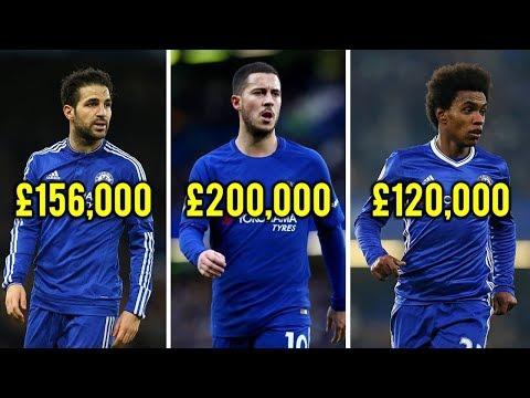 Chelsea Players Weekly Salaries 2018