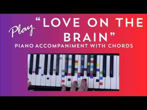 How to Play Sing Love on the Brain - Rihanna | Easy Piano Chord Lesson | IVOREEZ