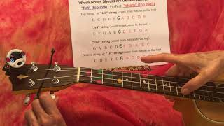 How To Tune a Ukulele (most common)