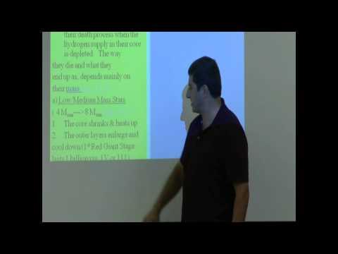 Lecture 11b (Death of Low & Medium Mass Stars)