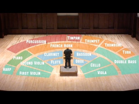 Lesson Eight: Placement of the Orchestra, Leonard Slatkin's Conducting School